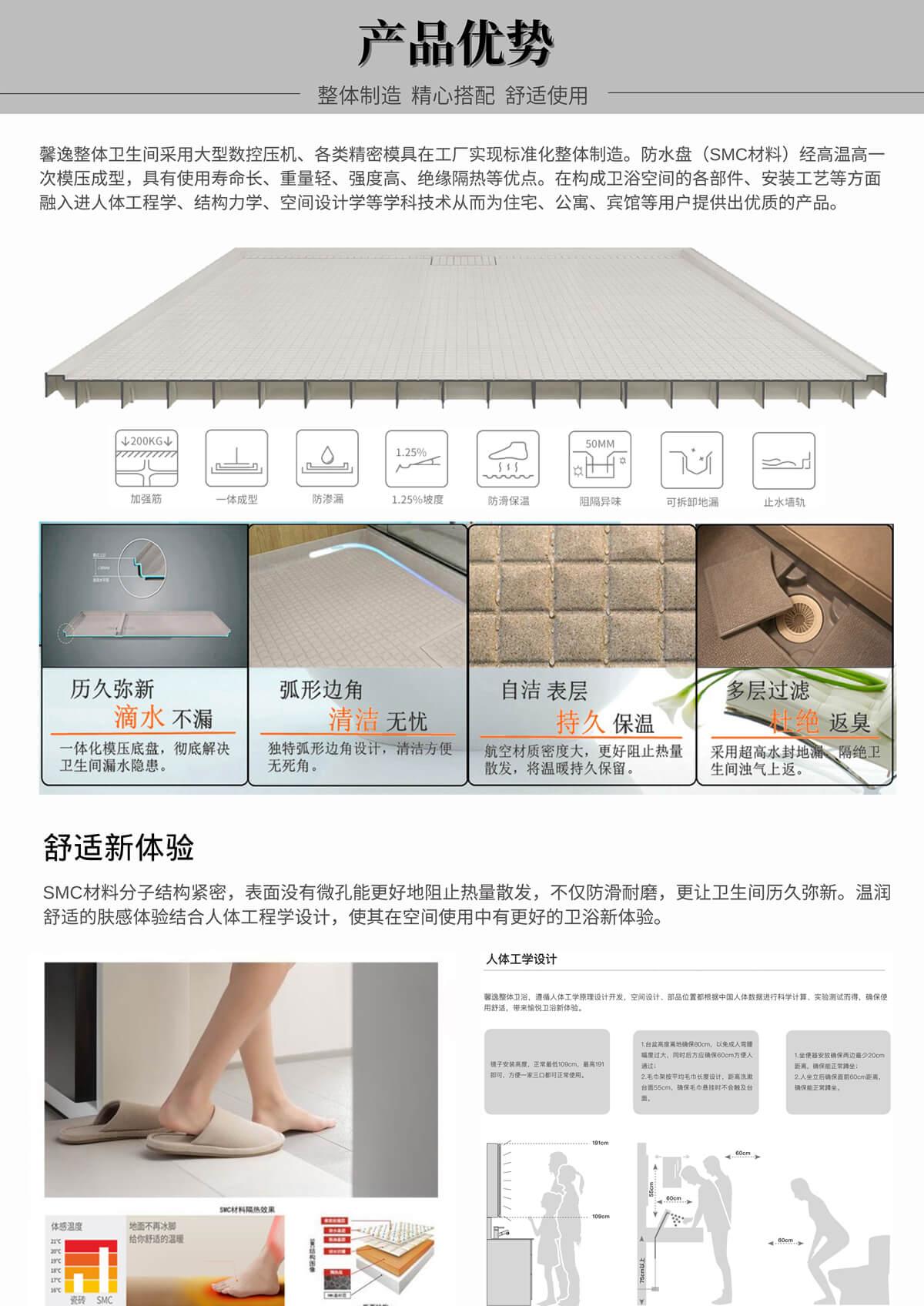 馨逸整体卫浴产品介绍1
